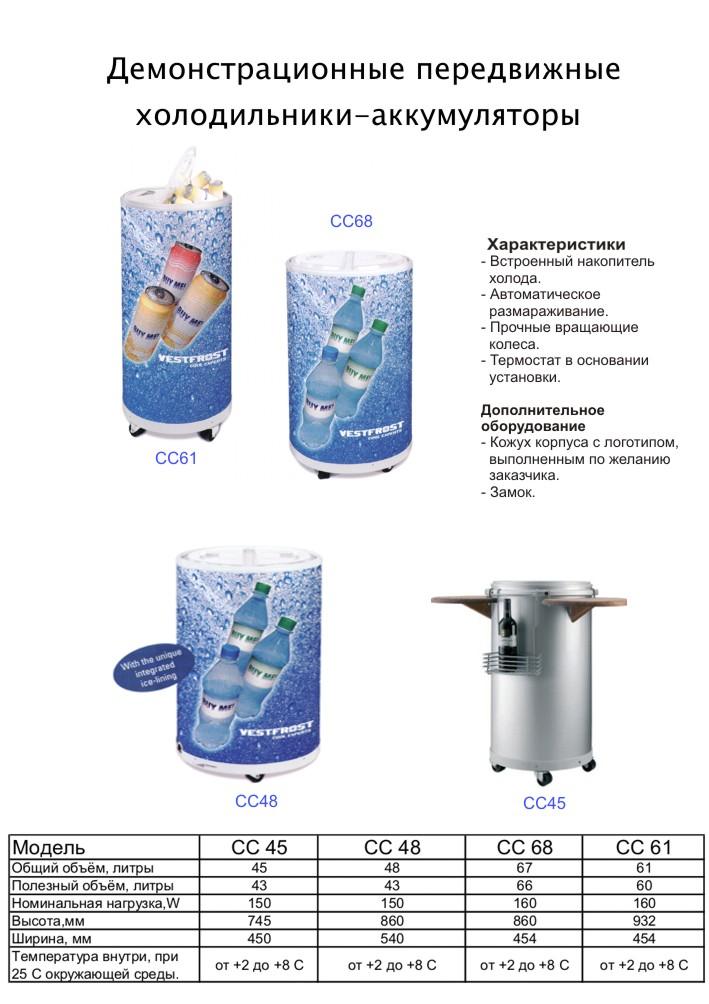 Аккумулятор холода состав жидкости